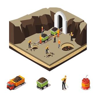 Isometrische steenkoolwinning concept