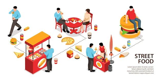 Isometrische straatvoedselinfographics met en geïsoleerd voedsel