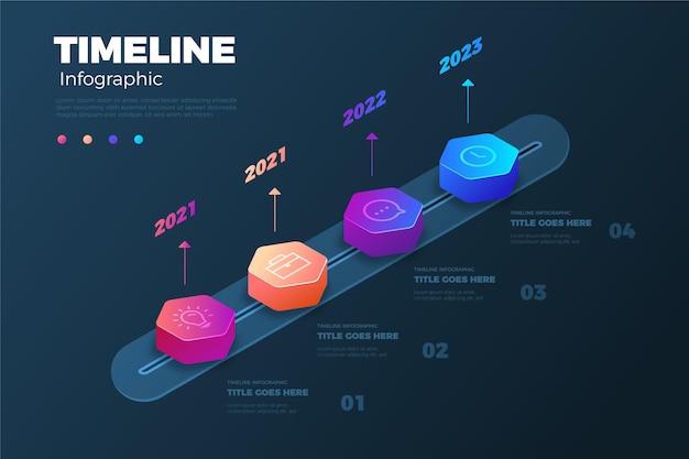 Isometrische tijdlijn infographic