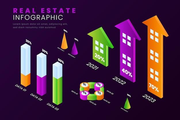 Isometrische vastgoed infographic sjabloon