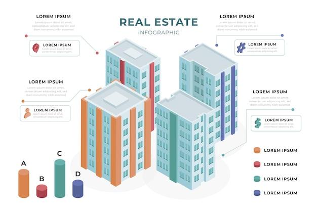 Isometrische vastgoed infographic sjabloon Gratis Vector