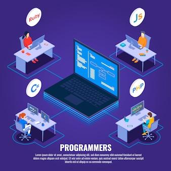 Isometrische webbannersjabloon programmeren. coderingstalen, softwareontwikkelingstools cursussen 3d concept illustratie voor social media post. team van programmeurs, ontwikkelaars en codeerders