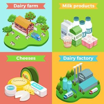 Isometrische zuivelfabriek vierkante concept met boerderij plant melk kaas yoghurt kefir zure room producten geïsoleerd