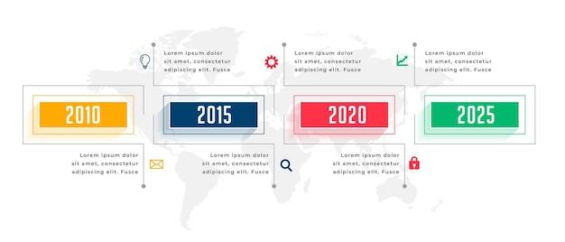 Jaarlijkse zakelijke infographic tijdlijn sjabloonontwerp