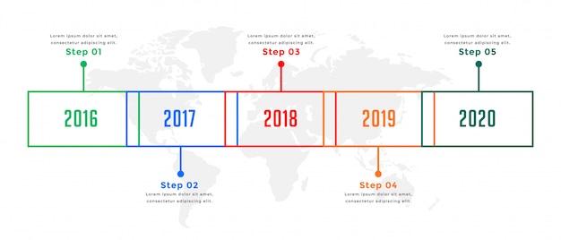 Jaarlijkse zakelijke tijdlijn infographic grafieksjabloon ontwerp