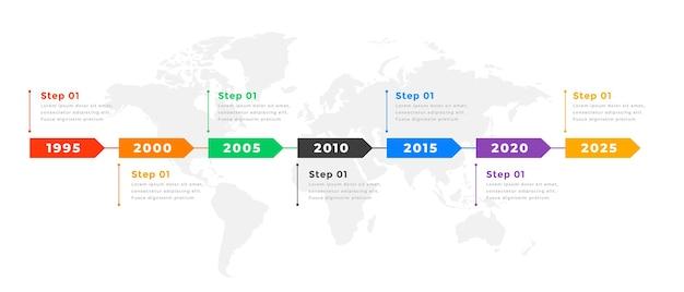 Jaarlijkse zakelijke tijdlijn infographic grafieksjabloonontwerp