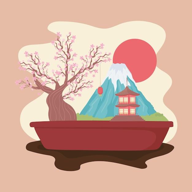 Japanse landschap natuur