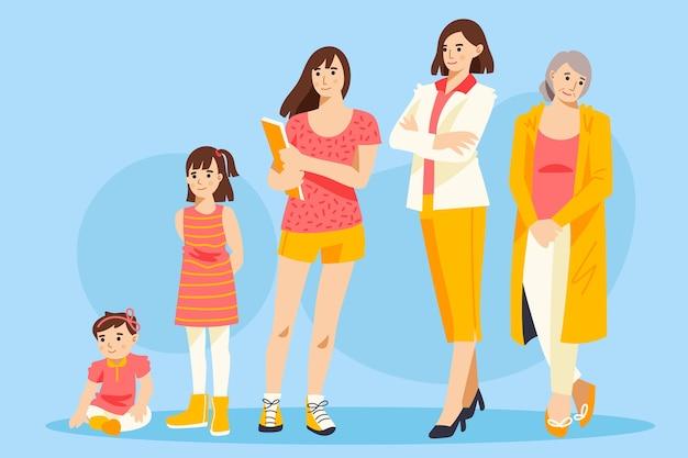 Jaren tijdlijn van het leven van een vrouw
