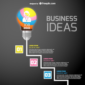 Job ideeën infographic template