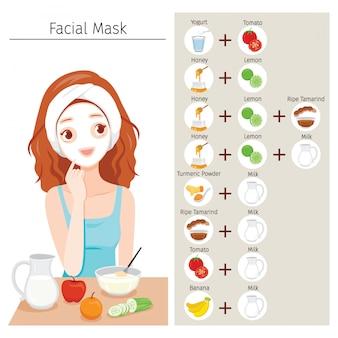 Jonge vrouw maskeert haar gezicht met natuurlijke gezichtsmasker met iconen set van fruit en ingrediënten voor gezichtsmasker