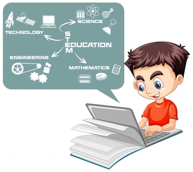 Jongen die op laptop met het beeldverhaalstijl van de stamonderwijskaart zoekt die op witte achtergrond wordt geïsoleerd