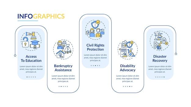 Juridische diensten typen infographic sjabloon. toegang tot ontwerpelementen voor onderwijspresentaties