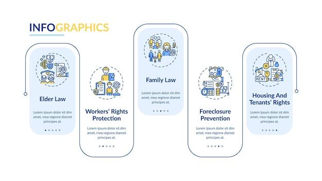 Juridische diensten typen infographic sjabloon