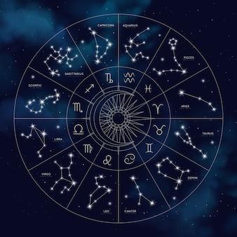 Kaart van dierenriem sterrenbeeld