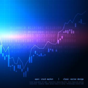 Kandelaar stok beurs handel grafiek met bullish hoge en bearish lage punt