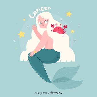Kanker karakter