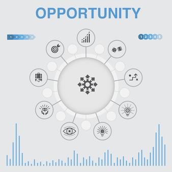 Kans infographic met pictogrammen. bevat iconen als kans, bedrijf, idee, innovatie
