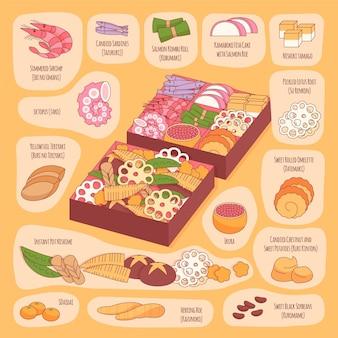 Kawaii osechi ryori ingrediënten