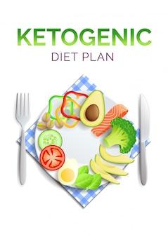 Keto dieet, bord met gezonde voeding, avocado, zalm en groenten
