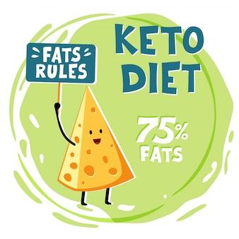 Ketogeen dieet concept illustratie.