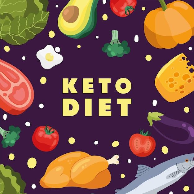 Ketogeen dieetpatroon en belettering