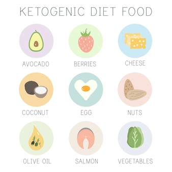 Ketogeen dieetvoer