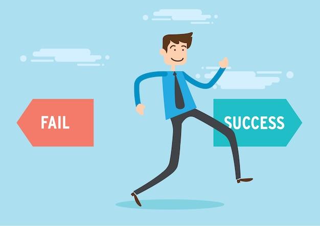 Kies de succesmanier