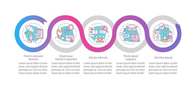 Kies huisarts arts tips infographic sjabloon. kliniek steun presentatie ontwerpelementen. datavisualisatie met 5 stappen. proces tijdlijn grafiek. werkstroomlay-out met lineaire pictogrammen