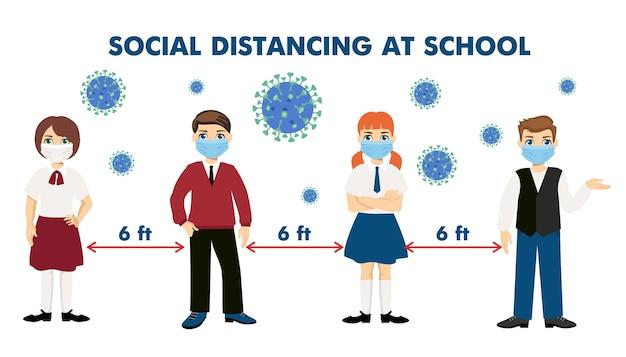 Kinderen met een gezichtsmasker en sociale afstand worden gebruikt om kinderen te beschermen tegen coronavirus