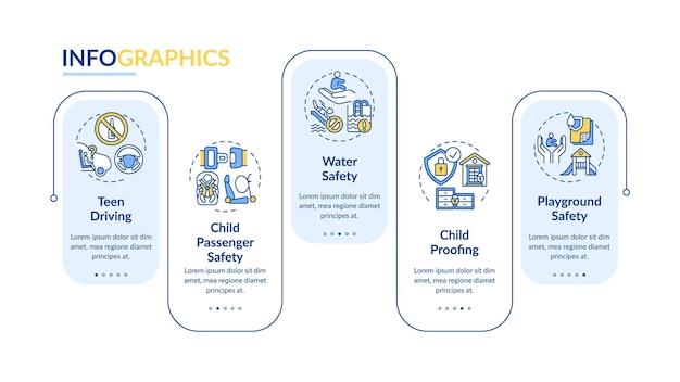 Kinderen veiligheid infographic sjabloon. ontwerpelementen voor veiligheid van kinderen voor passagiers. datavisualisatie met stappen. proces tijdlijn grafiek. werkstroomlay-out met lineaire pictogrammen