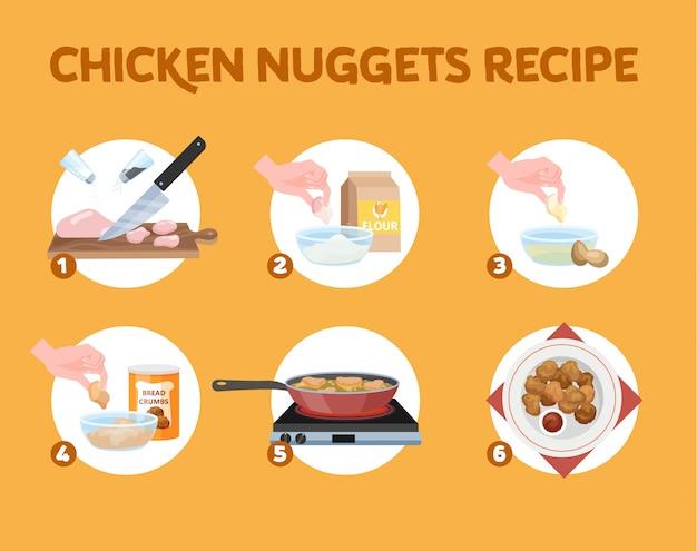 Kipnuggets recept voor thuis koken. zelfgemaakte nugget met krokante korst. ongezonde snack van vlees. lekker diner. illustratie