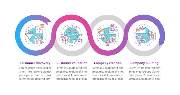Klant ontwikkeling kader infographic sjabloon