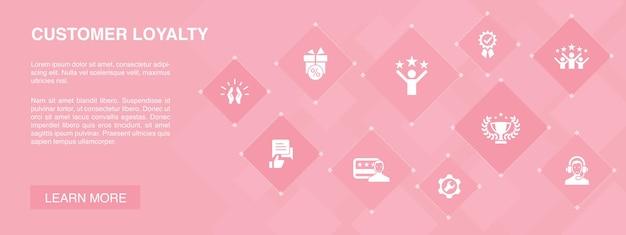 Klantloyaliteit banner 10 pictogrammen concept.reward, feedback, tevredenheid, kwaliteit eenvoudige pictogrammen