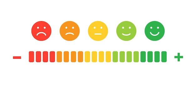 Klanttevredenheidsbeoordeling feedback emotie schaal concept van de evaluatie