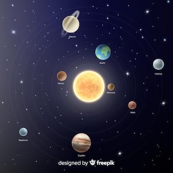 Klassiek zonnestelsel met realistisch ontwerp