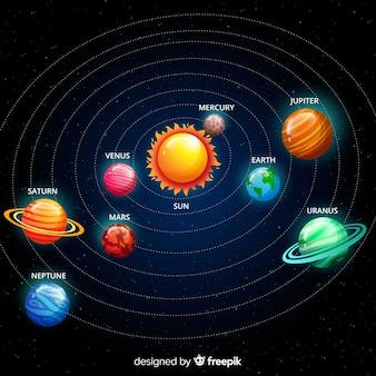 Klassiek zonnestelsysteem met plat ontwerp