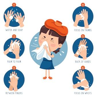 Klein kind besmet door virus