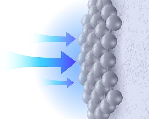 Klein moleculair hechtvermogen aan wanden.
