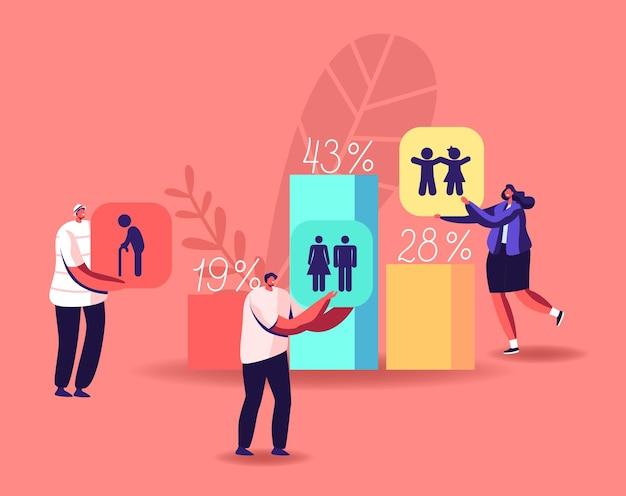 Kleine mannelijke en vrouwelijke personages in enorme kolomdiagrammen met statistieken over demografische veroudering van menselijke leeftijden in de wereld en het land
