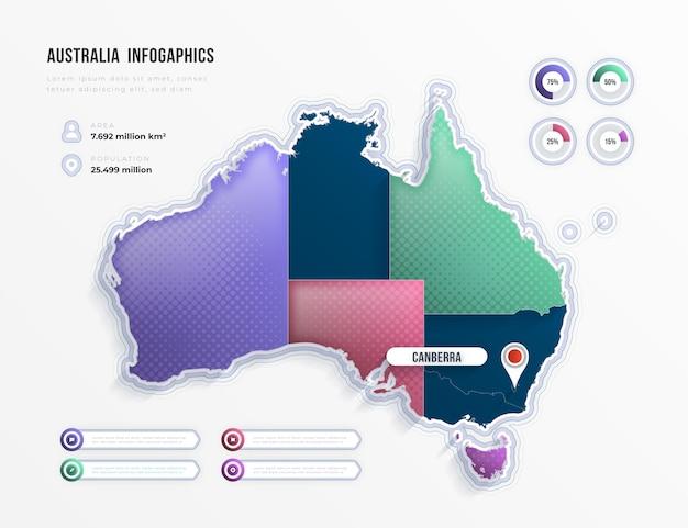 Kleurovergang australië kaart infographic