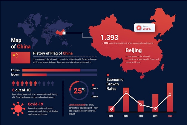 Kleurovergang china kaart infographic