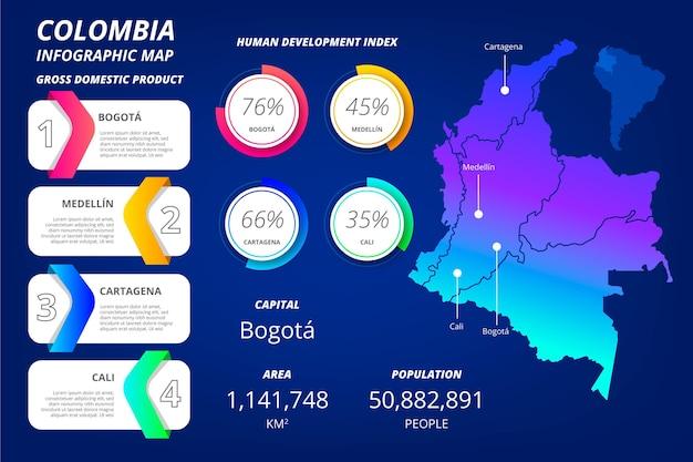 Kleurovergang colombia kaart infographic