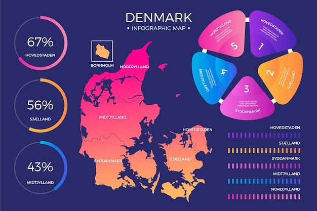 Kleurovergang denemarken kaart infographic