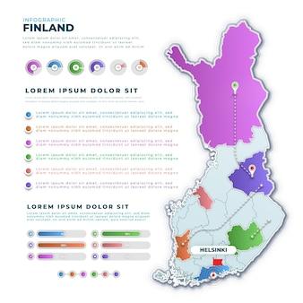 Kleurovergang finland kaart infographic