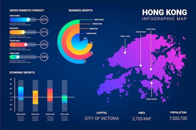 Kleurovergang hong kong kaart infographics sjabloon