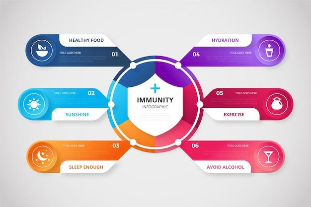Kleurovergang immuniteit kleurrijke infographic sjabloon