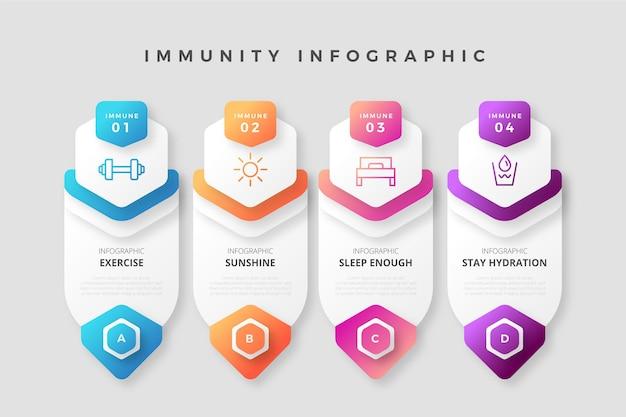 Kleurovergang immuniteit kleurrijke infographic
