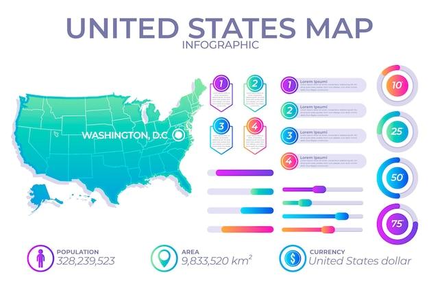 Kleurovergang infographic kaart van amerika