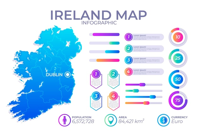 Kleurovergang infographic kaart van ierland