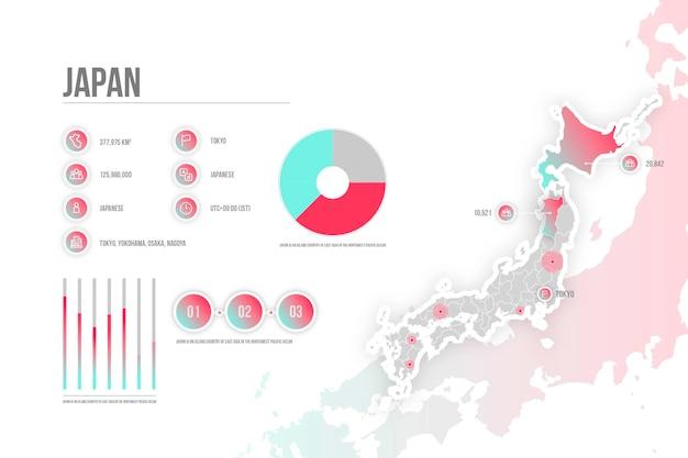 Kleurovergang japan kaart infographic